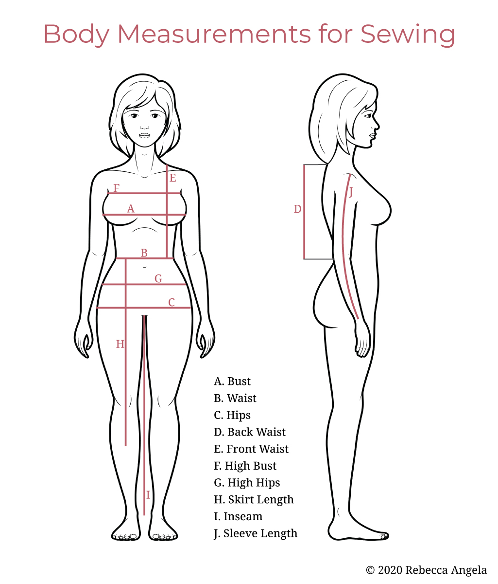 Diagram for body measurements for sewing
